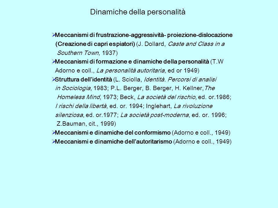 Dinamiche della personalità Meccanismi di frustrazione-aggressività- proiezione-dislocazione (Creazione di capri espiatori) (J. Dollard, Caste and Cla