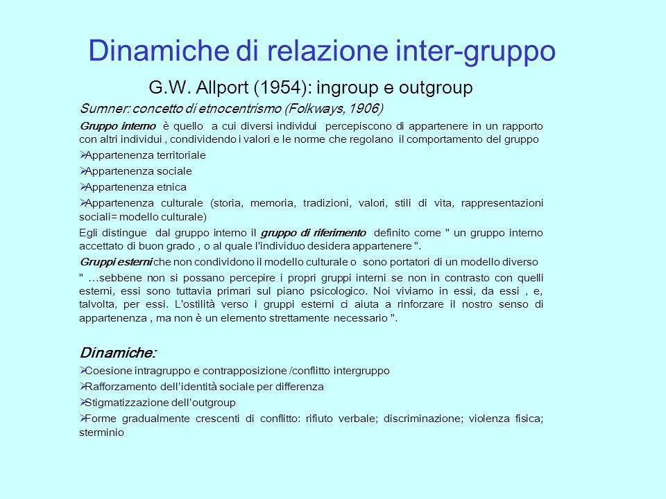 Dinamiche di relazione inter-gruppo G.W. Allport (1954): ingroup e outgroup Sumner: concetto di etnocentrismo (Folkways, 1906) Gruppo interno è quello