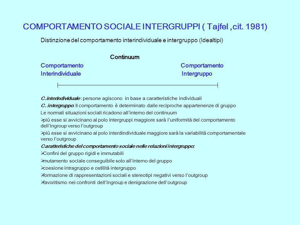 COMPORTAMENTO SOCIALE INTERGRUPPI ( Tajfel,cit. 1981) Distinzione del comportamento interindividuale e intergruppo (Idealtipi) Continuum Comportamento