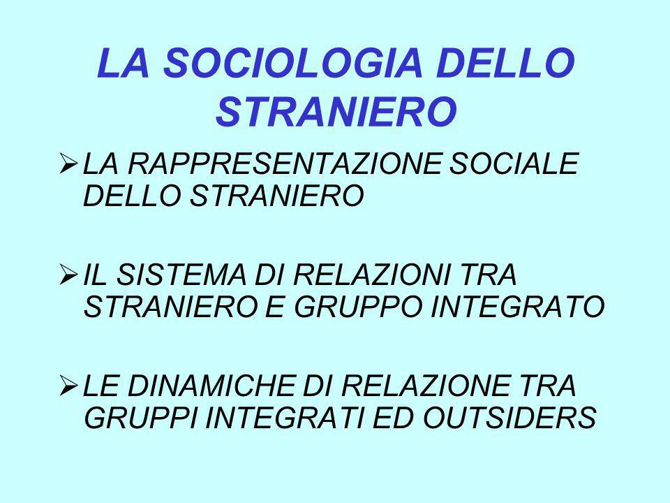 LA SOCIOLOGIA DELLO STRANIERO LA RAPPRESENTAZIONE SOCIALE DELLO STRANIERO IL SISTEMA DI RELAZIONI TRA STRANIERO E GRUPPO INTEGRATO LE DINAMICHE DI REL