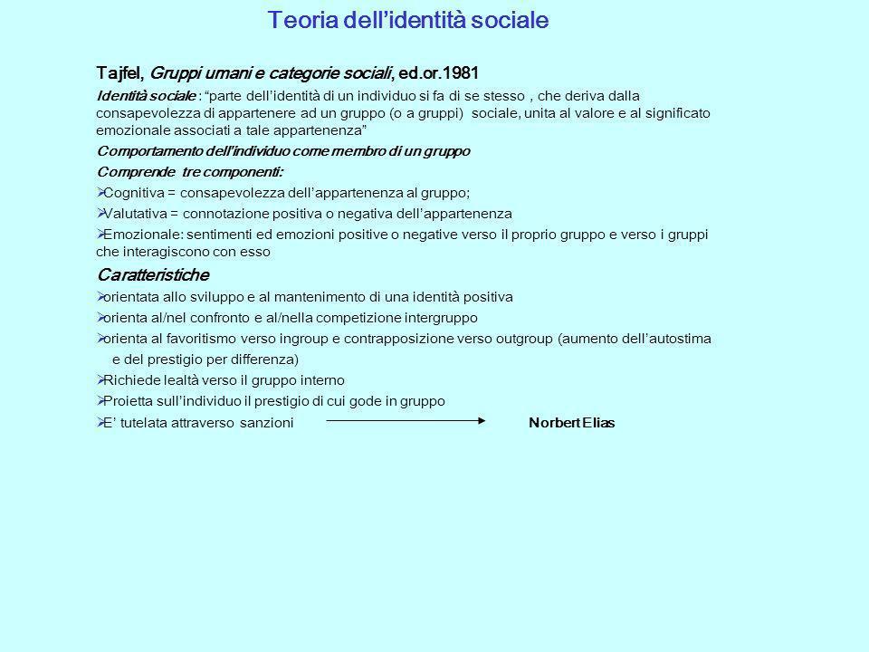 Tajfel, Gruppi umani e categorie sociali, ed.or.1981 Identità sociale : parte dellidentità di un individuo si fa di se stesso, che deriva dalla consap