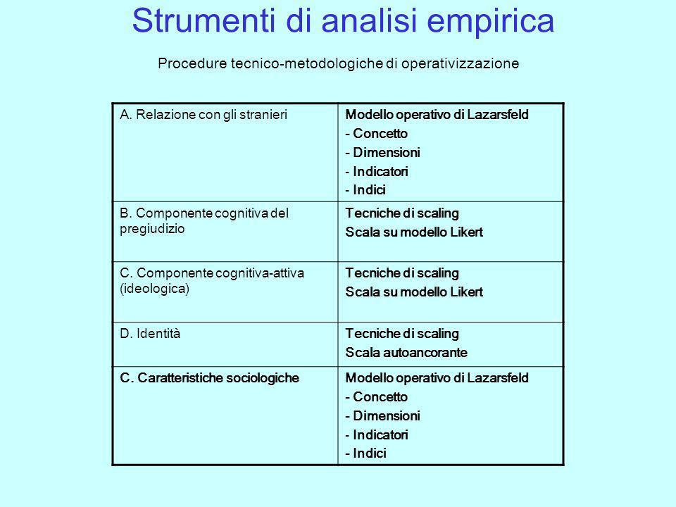 Strumenti di analisi empirica Procedure tecnico-metodologiche di operativizzazione A. Relazione con gli stranieriModello operativo di Lazarsfeld - Con