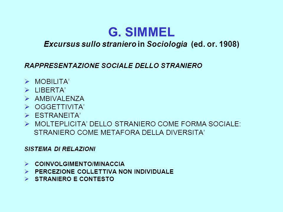G. SIMMEL Excursus sullo straniero in Sociologia (ed. or. 1908) RAPPRESENTAZIONE SOCIALE DELLO STRANIERO MOBILITA LIBERTA AMBIVALENZA OGGETTIVITA ESTR