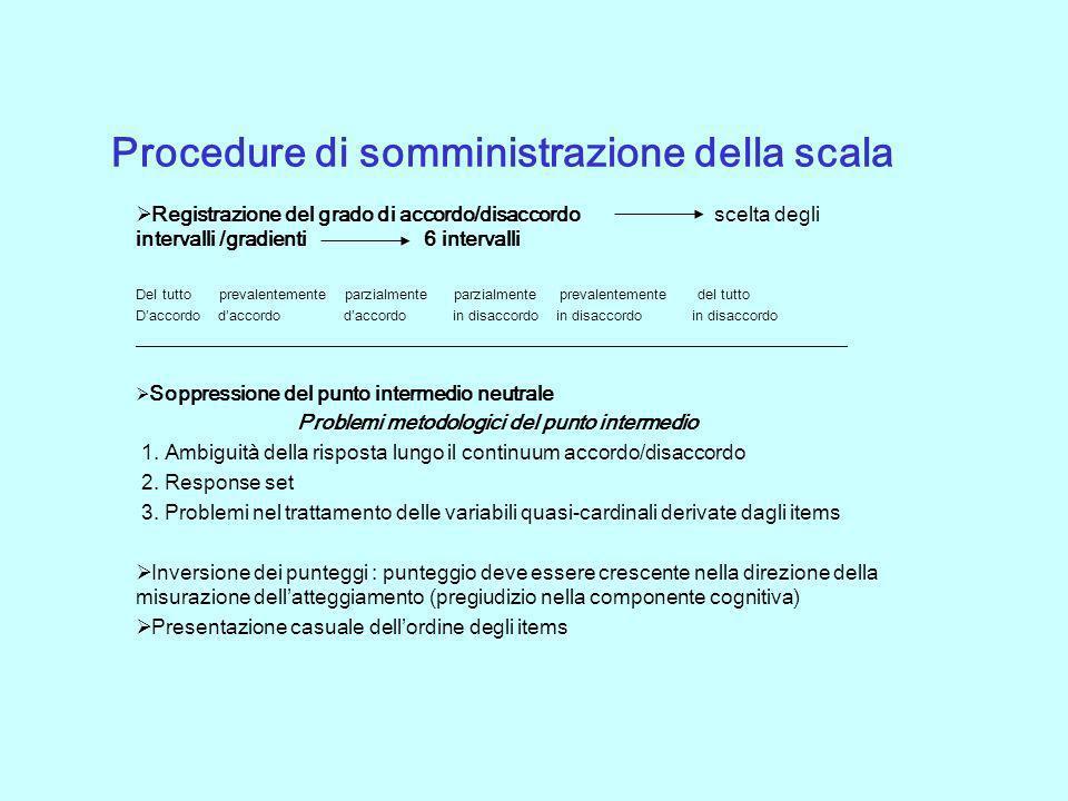 Procedure di somministrazione della scala Registrazione del grado di accordo/disaccordo scelta degli intervalli /gradienti 6 intervalli Del tutto prev