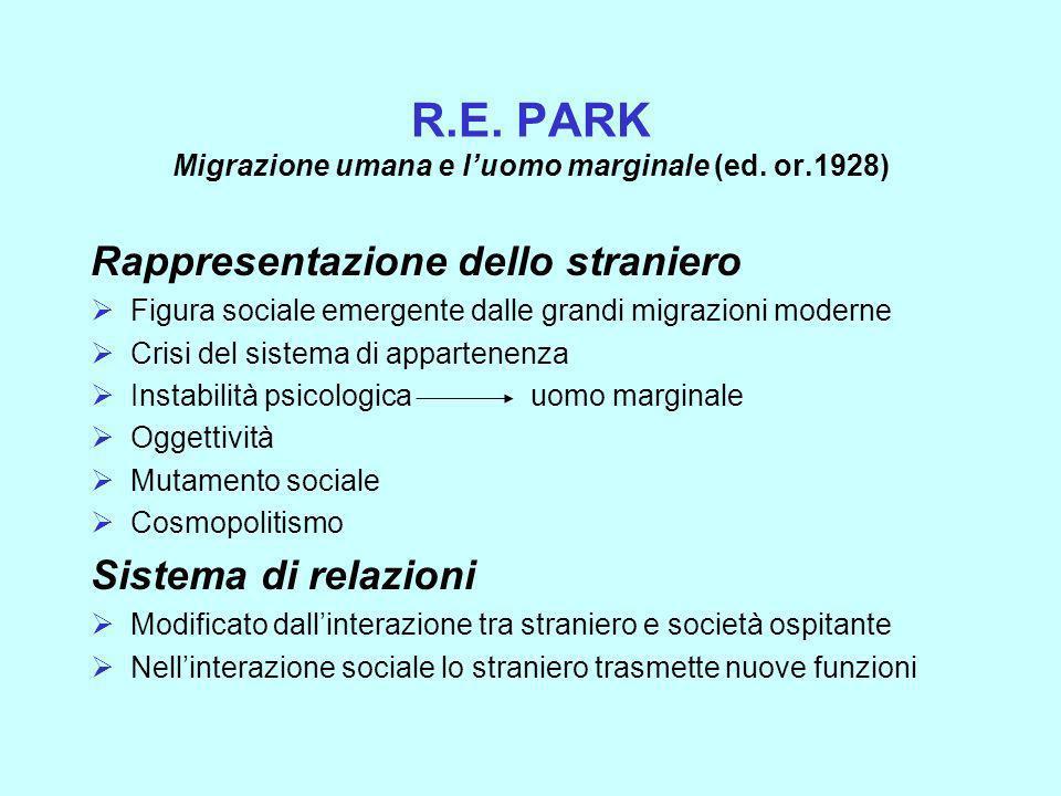 R.E. PARK Migrazione umana e luomo marginale (ed. or.1928) Rappresentazione dello straniero Figura sociale emergente dalle grandi migrazioni moderne C