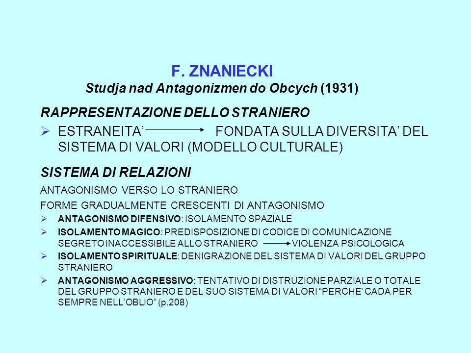 F. ZNANIECKI Studja nad Antagonizmen do Obcych (1931) RAPPRESENTAZIONE DELLO STRANIERO ESTRANEITA FONDATA SULLA DIVERSITA DEL SISTEMA DI VALORI (MODEL