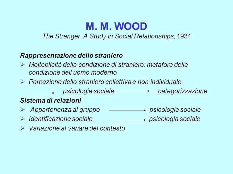 M. M. WOOD The Stranger. A Study in Social Relationships, 1934 Rappresentazione dello straniero Molteplicità della condizione di straniero: metafora d
