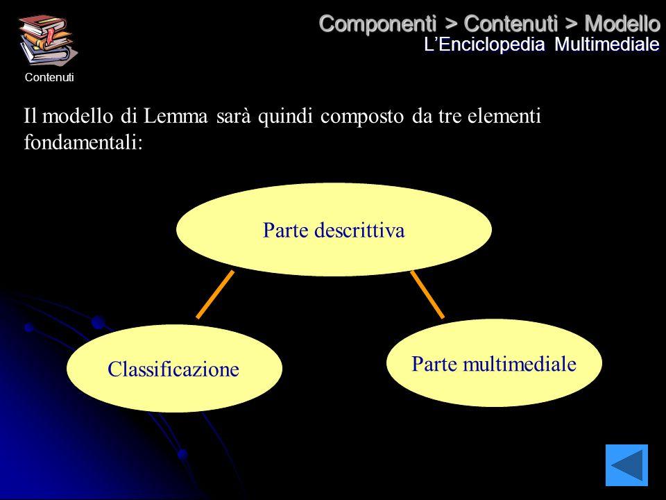 Componenti > Contenuti > Modello LEnciclopedia Multimediale Parte descrittiva Parte multimediale Classificazione Il modello di Lemma sarà quindi compo