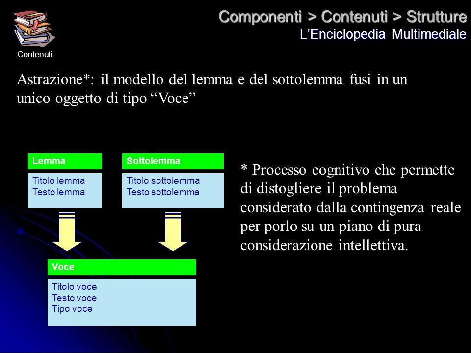 Componenti > Contenuti > Strutture LEnciclopedia Multimediale Titolo lemma Testo lemma Lemma Astrazione*: il modello del lemma e del sottolemma fusi i
