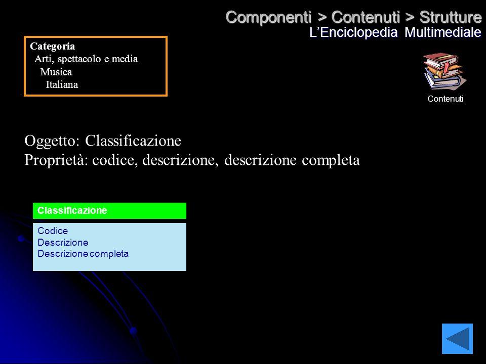 Componenti > Contenuti > Strutture LEnciclopedia Multimediale Oggetto: Classificazione Proprietà: codice, descrizione, descrizione completa Codice Des