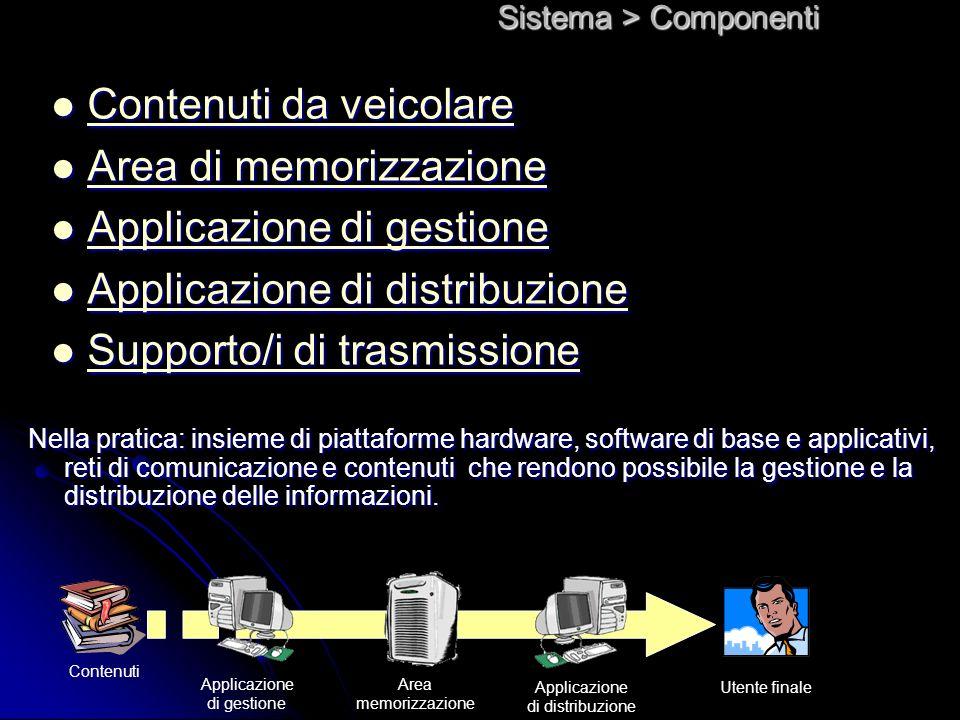 Sistema > Componenti Contenuti da veicolare Contenuti da veicolare Contenuti da veicolare Contenuti da veicolare Area di memorizzazione Area di memori