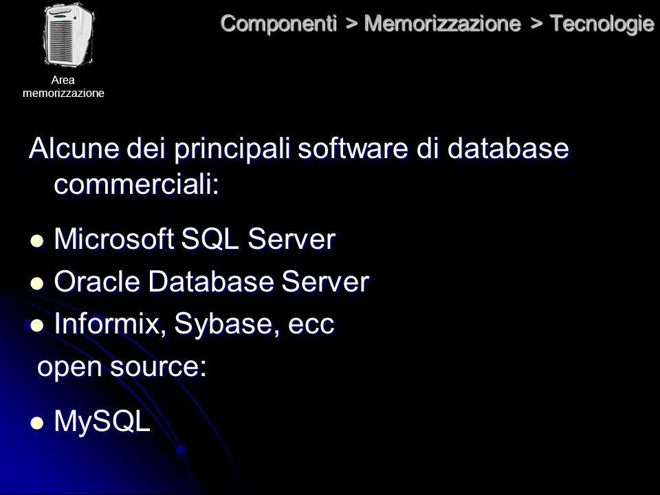 Componenti > Memorizzazione > Tecnologie Alcune dei principali software di database commerciali: Microsoft SQL Server Microsoft SQL Server Oracle Data