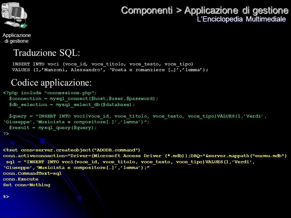 Componenti > Applicazione di gestione LEnciclopedia Multimediale Traduzione SQL: Codice applicazione: INSERT INTO voci (voce_id, voce_titolo, voce_tes