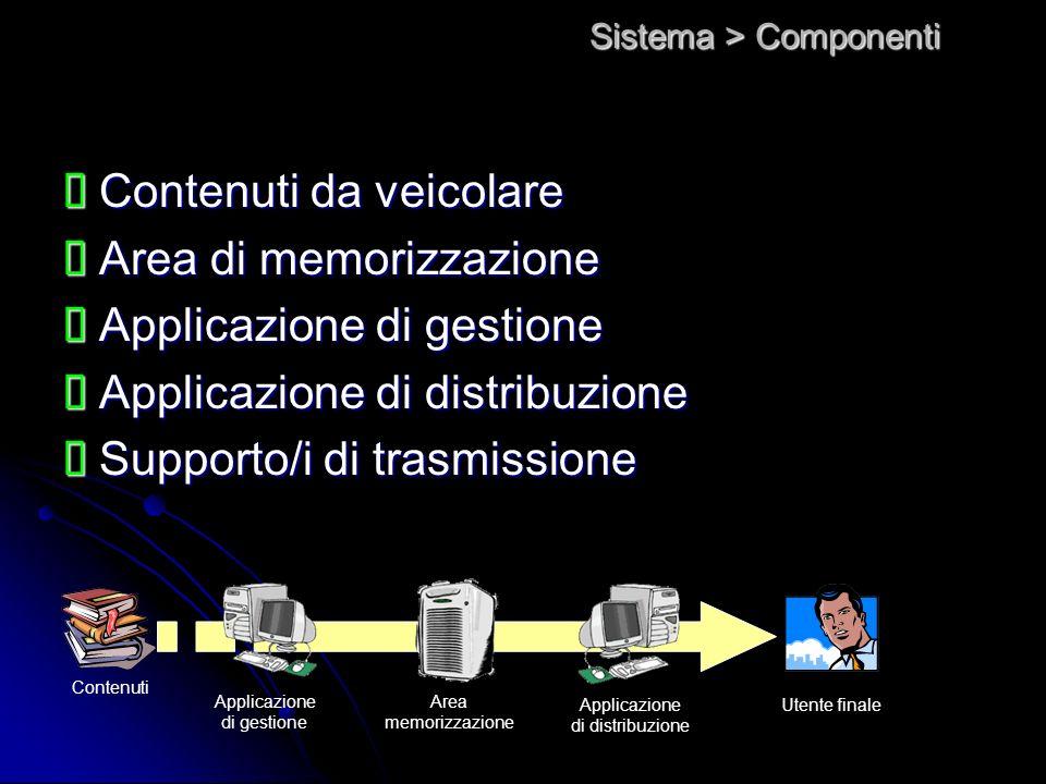 Sistema > Componenti Contenuti da veicolare Contenuti da veicolare Area di memorizzazione Area di memorizzazione Applicazione di gestione Applicazione