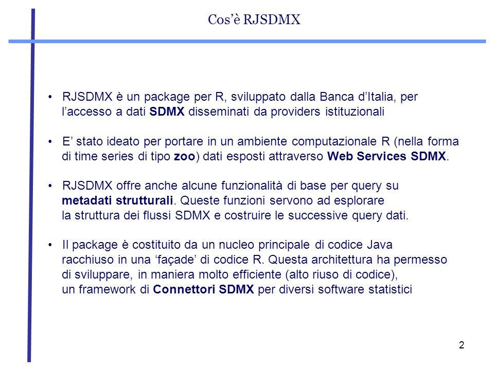 3 I Connettori SDMX internet/intranet ECBOECDISTAT BISInfostat In futuro Enterprise Applications ECB Secure OECD Secure IMF SDMX Providers SDMX Connectors SDMX client
