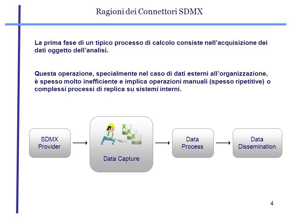 5 Ragioni dei Connettori SDMX Luso combinato di SDMX e Web Services permette di semplificare notevolmente il passo di acquisizione di dati esterni.