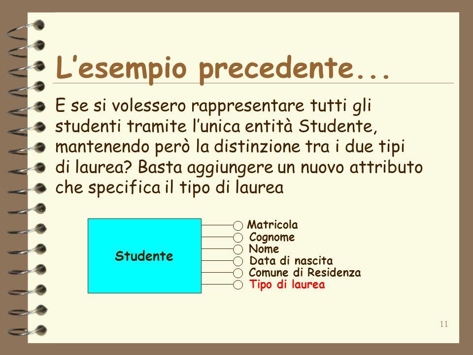 11 Lesempio precedente... E se si volessero rappresentare tutti gli studenti tramite lunica entità Studente, mantenendo però la distinzione tra i due