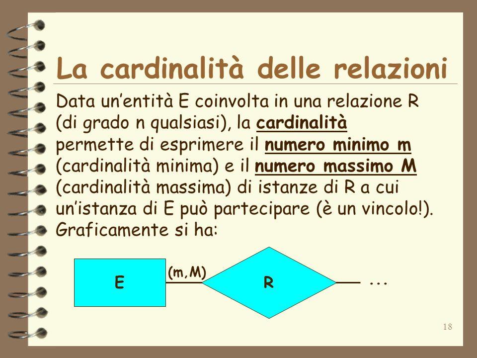 18 La cardinalità delle relazioni Data unentità E coinvolta in una relazione R (di grado n qualsiasi), la cardinalità permette di esprimere il numero