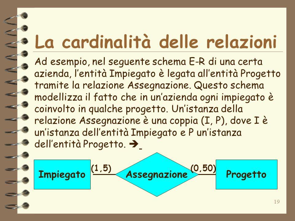 19 La cardinalità delle relazioni Ad esempio, nel seguente schema E-R di una certa azienda, lentità Impiegato è legata allentità Progetto tramite la r