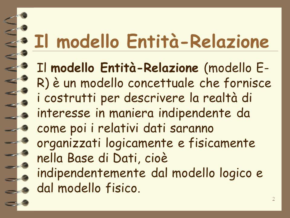 2 Il modello Entità-Relazione Il modello Entità-Relazione (modello E- R) è un modello concettuale che fornisce i costrutti per descrivere la realtà di