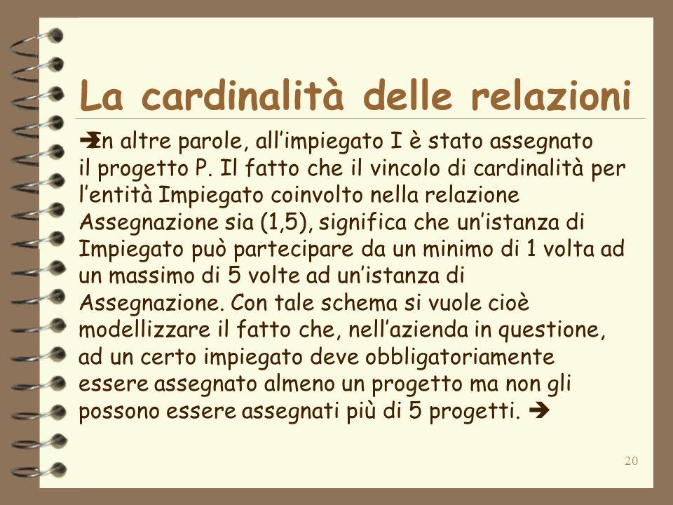 20 La cardinalità delle relazioni In altre parole, allimpiegato I è stato assegnato il progetto P. Il fatto che il vincolo di cardinalità per lentità