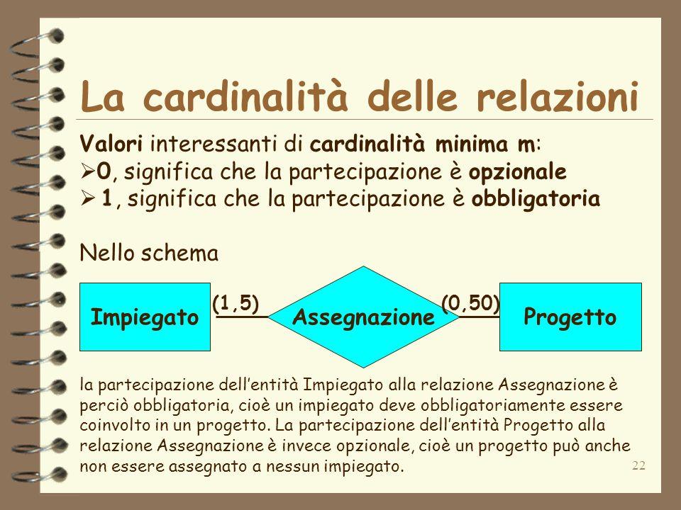 22 La cardinalità delle relazioni Valori interessanti di cardinalità minima m: 0, significa che la partecipazione è opzionale 1, significa che la part