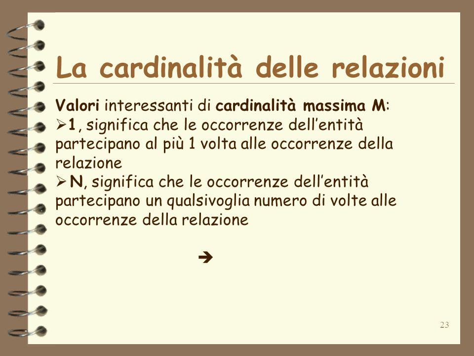 23 La cardinalità delle relazioni Valori interessanti di cardinalità massima M: 1, significa che le occorrenze dellentità partecipano al più 1 volta a