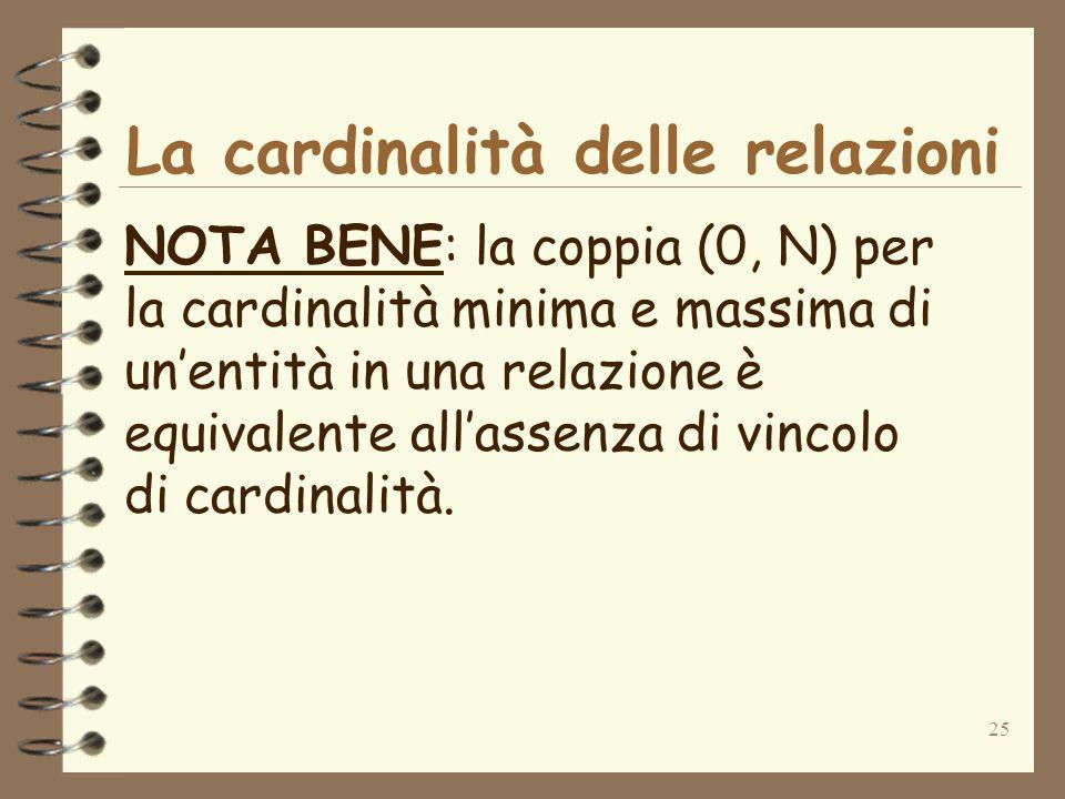 25 La cardinalità delle relazioni NOTA BENE: la coppia (0, N) per la cardinalità minima e massima di unentità in una relazione è equivalente allassenz