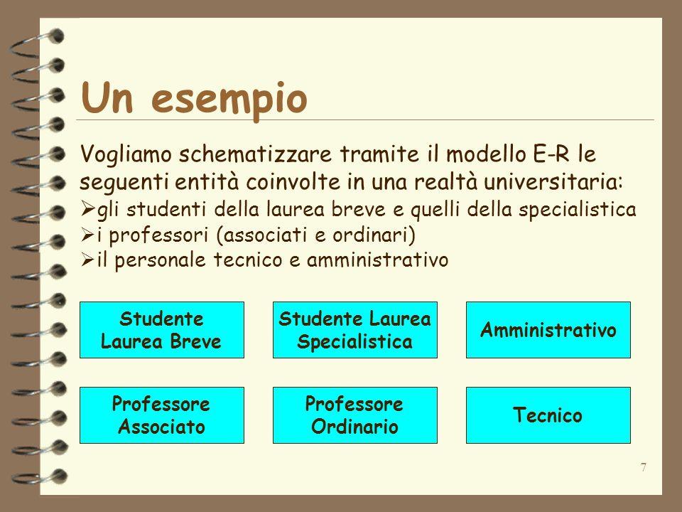7 Un esempio Vogliamo schematizzare tramite il modello E-R le seguenti entità coinvolte in una realtà universitaria: gli studenti della laurea breve e