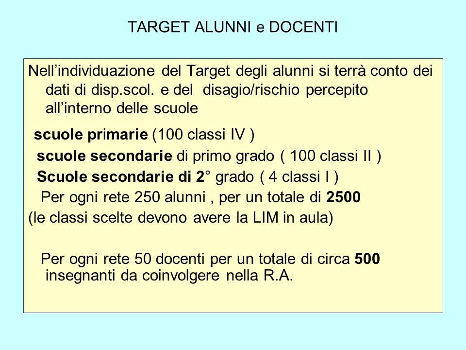 TARGET ALUNNI e DOCENTI Nellindividuazione del Target degli alunni si terrà conto dei dati di disp.scol.