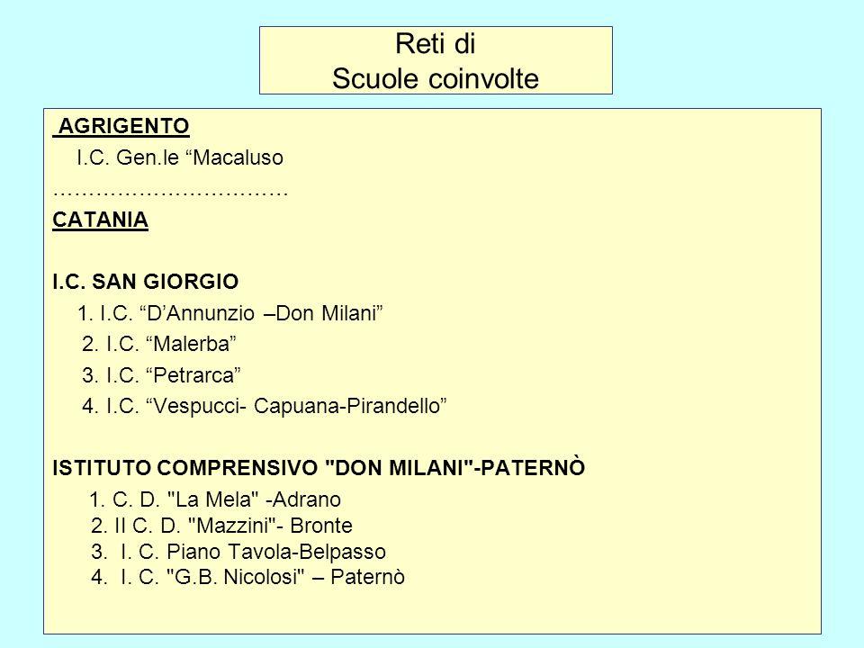 Reti di Scuole coinvolte AGRIGENTO I.C.Gen.le Macaluso …………………………… CATANIA I.C.
