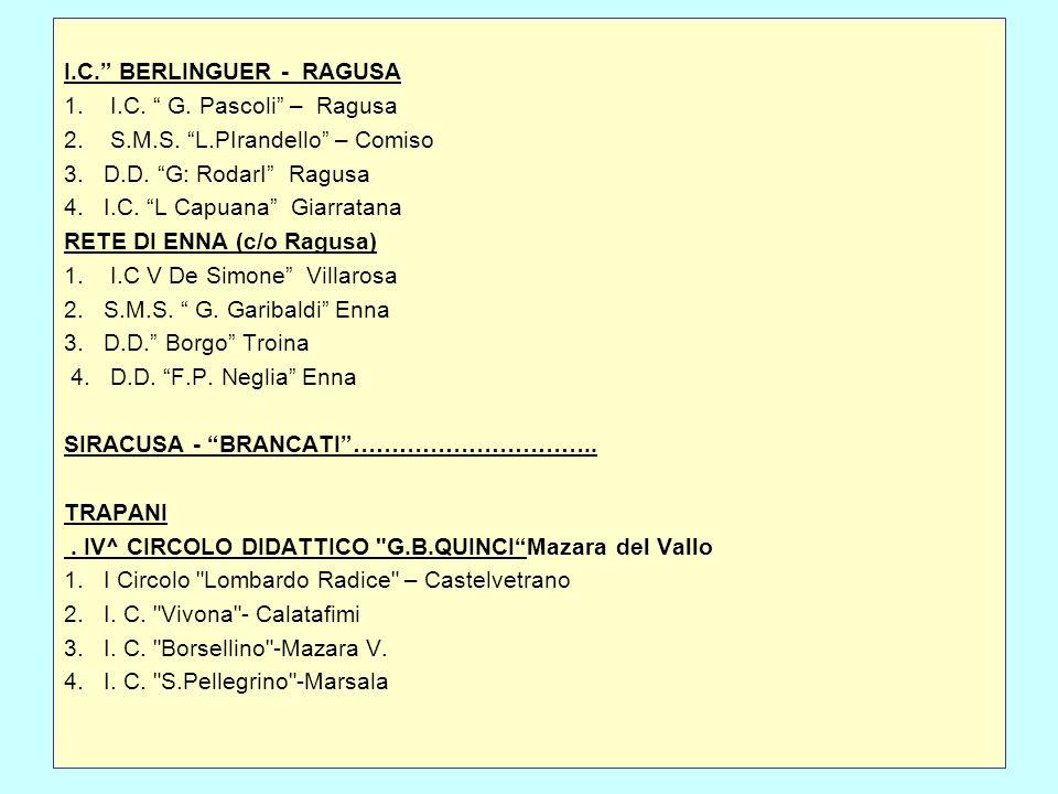 I.C.BERLINGUER - RAGUSA 1. I.C. G. Pascoli – Ragusa 2.