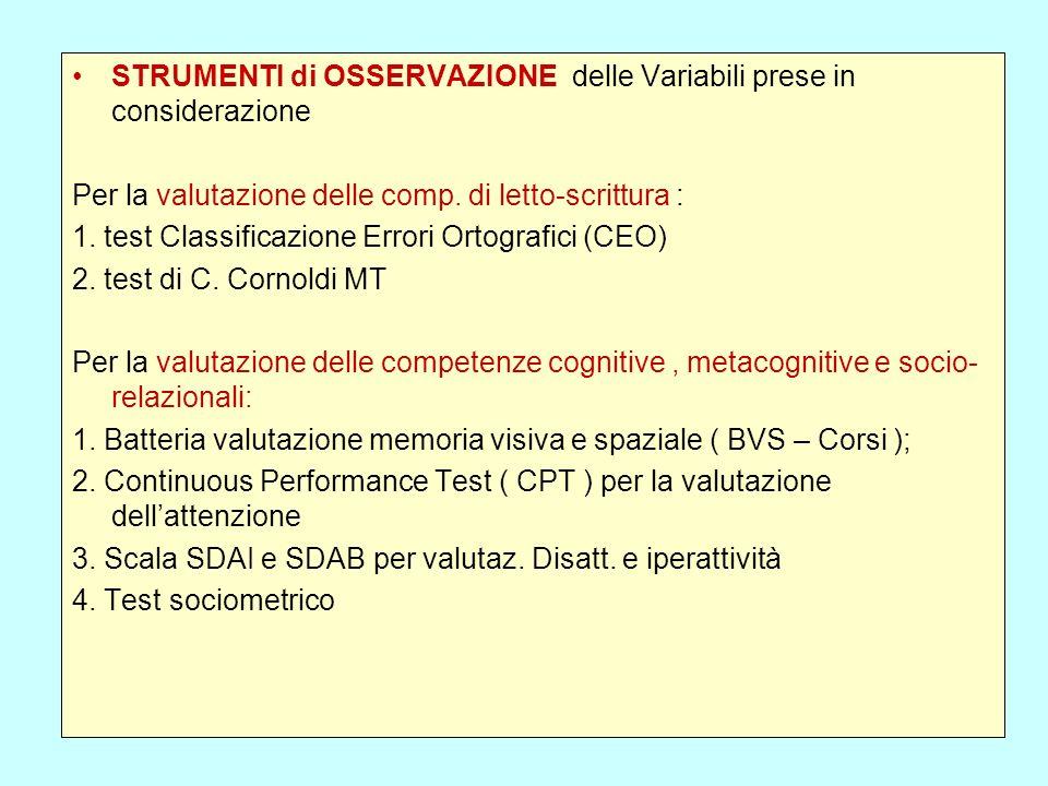 STRUMENTI di OSSERVAZIONE delle Variabili prese in considerazione Per la valutazione delle comp.