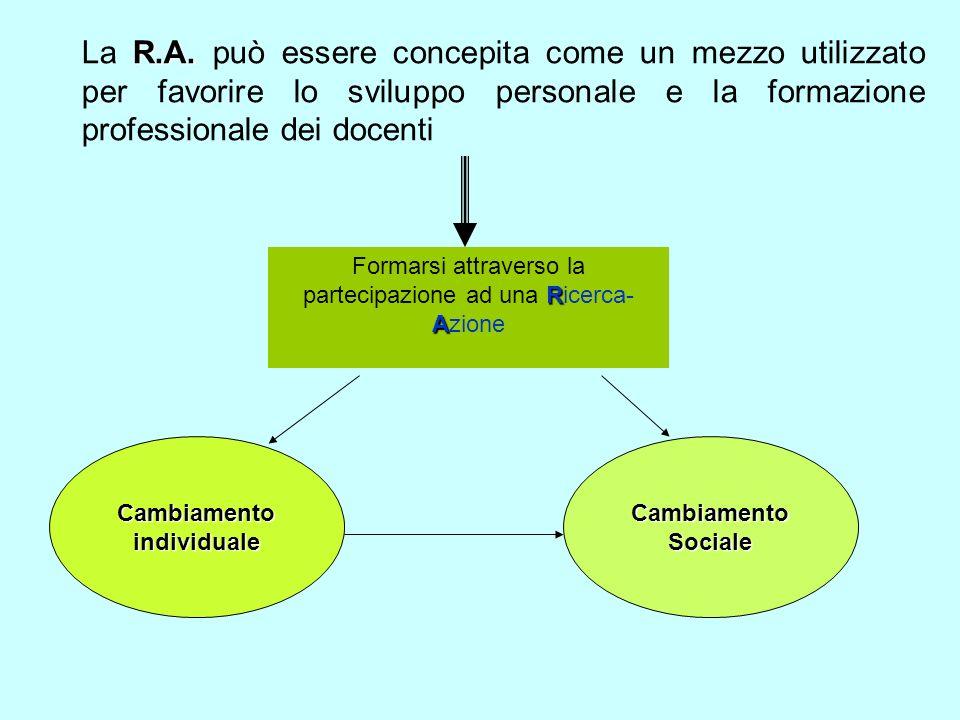 Di fronte ad una situazione problematica, che mette in moto una Ricerca/Azione, si possono attivare diversi tipi di cambiamento.