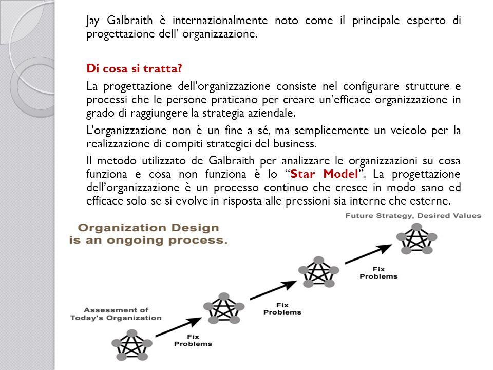 STAR MODEL Nel 1960 Jay Galbraith ha sviluppato lo Star Model, quadro di riferimento per lanalisi delle organizzazioni.