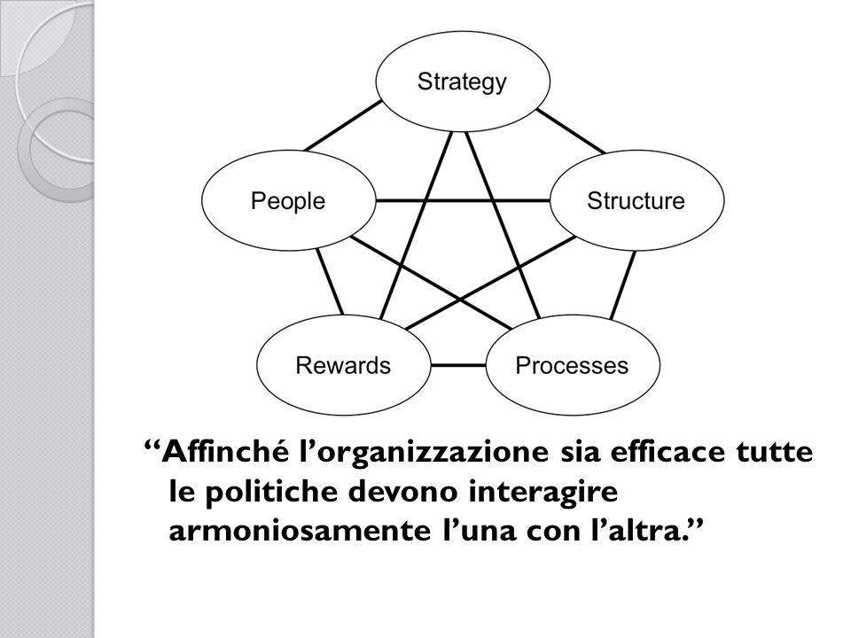 Affinché lorganizzazione sia efficace tutte le politiche devono interagire armoniosamente luna con laltra.