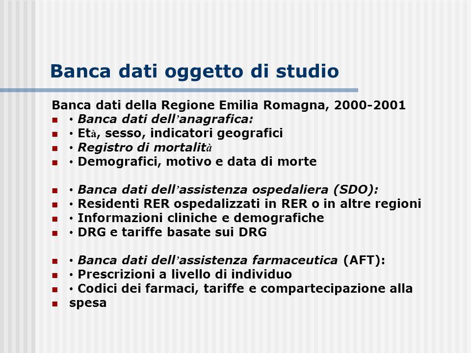 Banca dati oggetto di studio Banca dati della Regione Emilia Romagna, 2000-2001 Banca dati dell anagrafica: Et à, sesso, indicatori geografici Registr