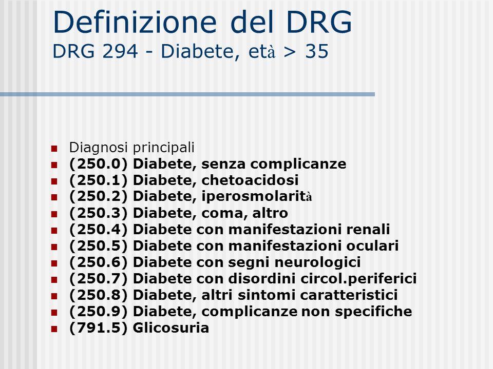 Definizione del DRG DRG 294 - Diabete, et à > 35 Diagnosi principali (250.0) Diabete, senza complicanze (250.1) Diabete, chetoacidosi (250.2) Diabete,