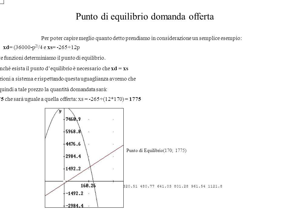 Punto di equilibrio domanda offerta Per poter capire meglio quanto detto prendiamo in considerazione un semplice esempio: xd= (36000-p 2) /4 e xs= -26