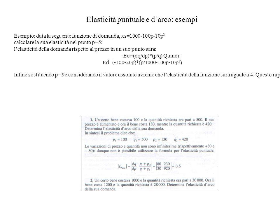 Elasticità puntuale e darco: esempi Esempio: data la seguente funzione di domanda, xs=1000-100p-10p 2 calcolare la sua elasticità nel punto p=5: lelas