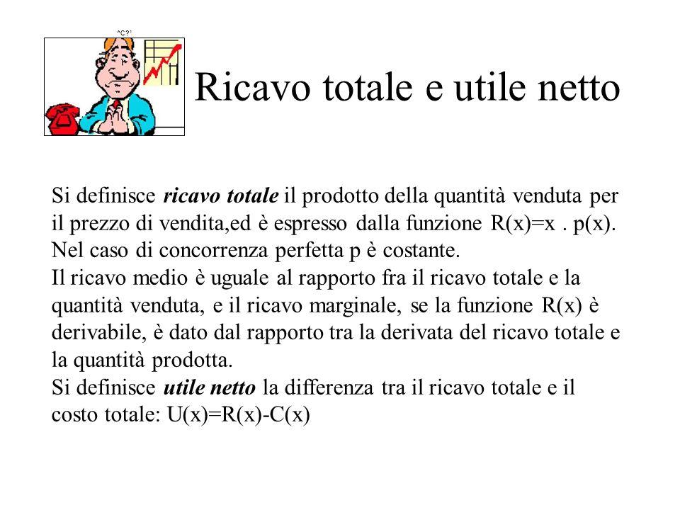 ^C? 1 Ricavo totale e utile netto Si definisce ricavo totale il prodotto della quantità venduta per il prezzo di vendita,ed è espresso dalla funzione
