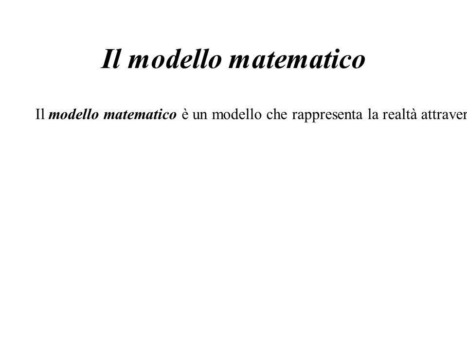 Il modello matematico Il modello matematico è un modello che rappresenta la realtà attraverso una funzione matematica che dovrà essere massimizzata o