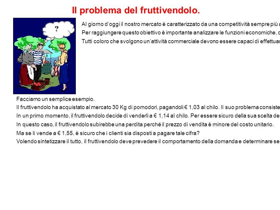Rappresentazione grafica della funzione del costo marginale y=200+0.50*x Antonia Amoruso V BM Anno scolastico 2003/2004 dx=h=2,34 cm Py=f(x)= 200,20 cm Qx=x+h= 2,74 cm Qy=f(x+h)= 201,37 cm Qy(0,00; 201,37) Py(0,00; 200,20) 50 1-----------------------------------1-----------------------------------1-----------------------------------1-----------------------------------1-----------------------------------1-----------------------------------1-----------------------------------I 2  ---------------------1 - i----------> Px(0,39;0,00) Qx(4,35; 0,00)