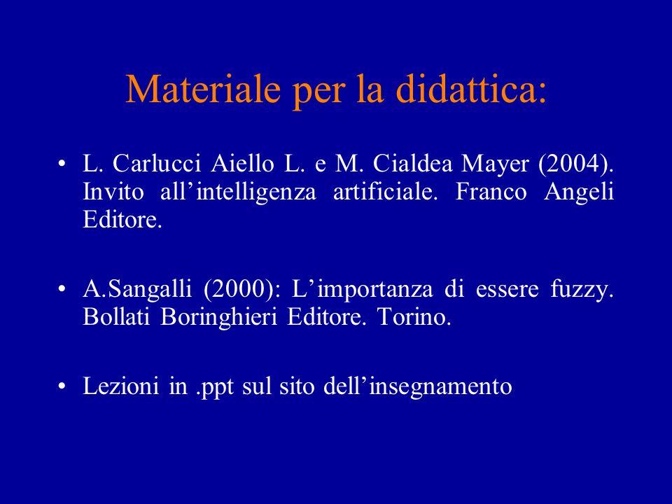 Materiale per la didattica: L. Carlucci Aiello L.