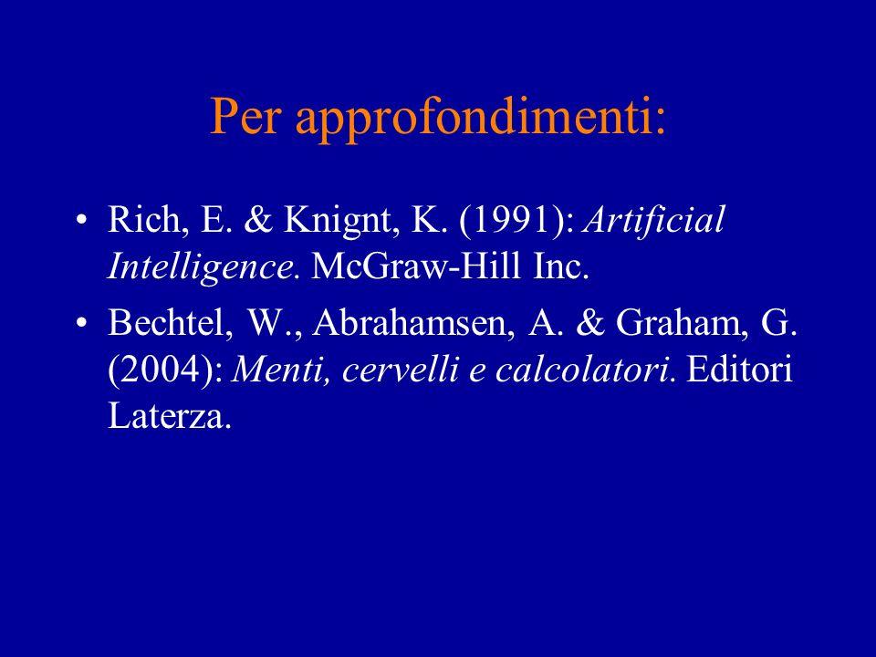 Per approfondimenti: Rich, E. & Knignt, K. (1991): Artificial Intelligence. McGraw-Hill Inc. Bechtel, W., Abrahamsen, A. & Graham, G. (2004): Menti, c