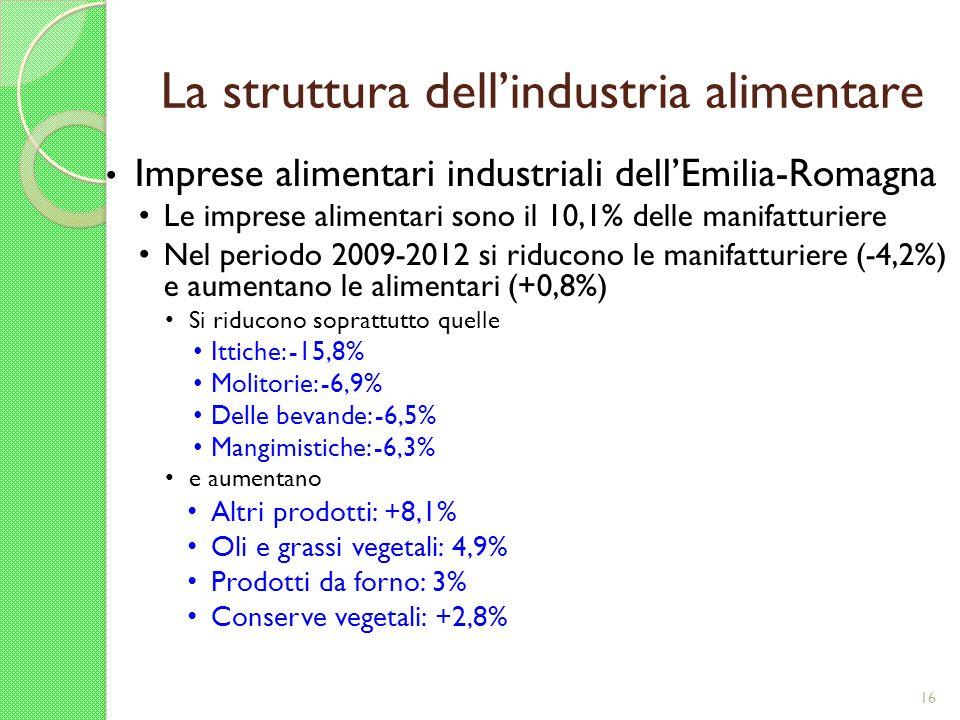 La struttura dellindustria alimentare Imprese alimentari industriali dellEmilia-Romagna Le imprese alimentari sono il 10,1% delle manifatturiere Nel p