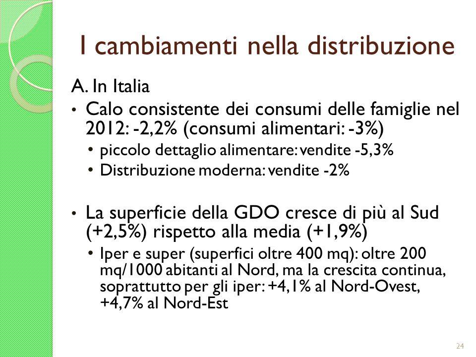I cambiamenti nella distribuzione A. In Italia Calo consistente dei consumi delle famiglie nel 2012: -2,2% (consumi alimentari: -3%) piccolo dettaglio