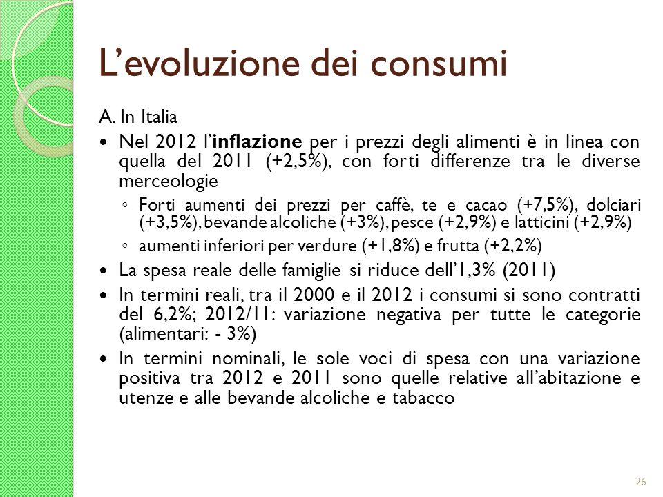 Levoluzione dei consumi A. In Italia Nel 2012 linflazione per i prezzi degli alimenti è in linea con quella del 2011 (+2,5%), con forti differenze tra