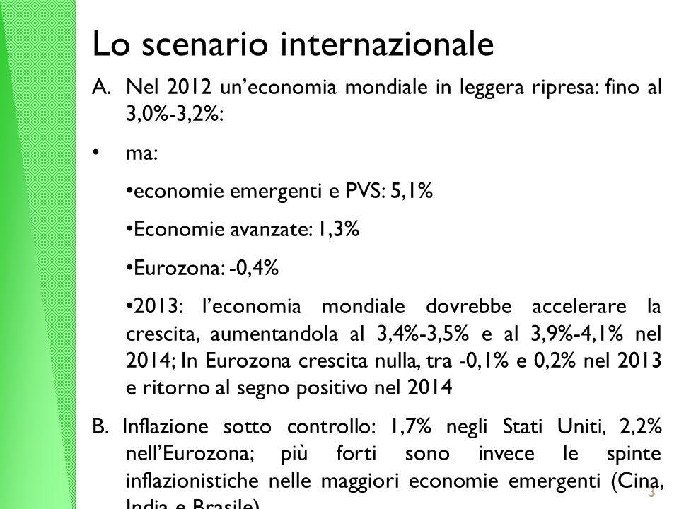 3 Lo scenario internazionale A.Nel 2012 uneconomia mondiale in leggera ripresa: fino al 3,0%-3,2%: ma: economie emergenti e PVS: 5,1% Economie avanzat