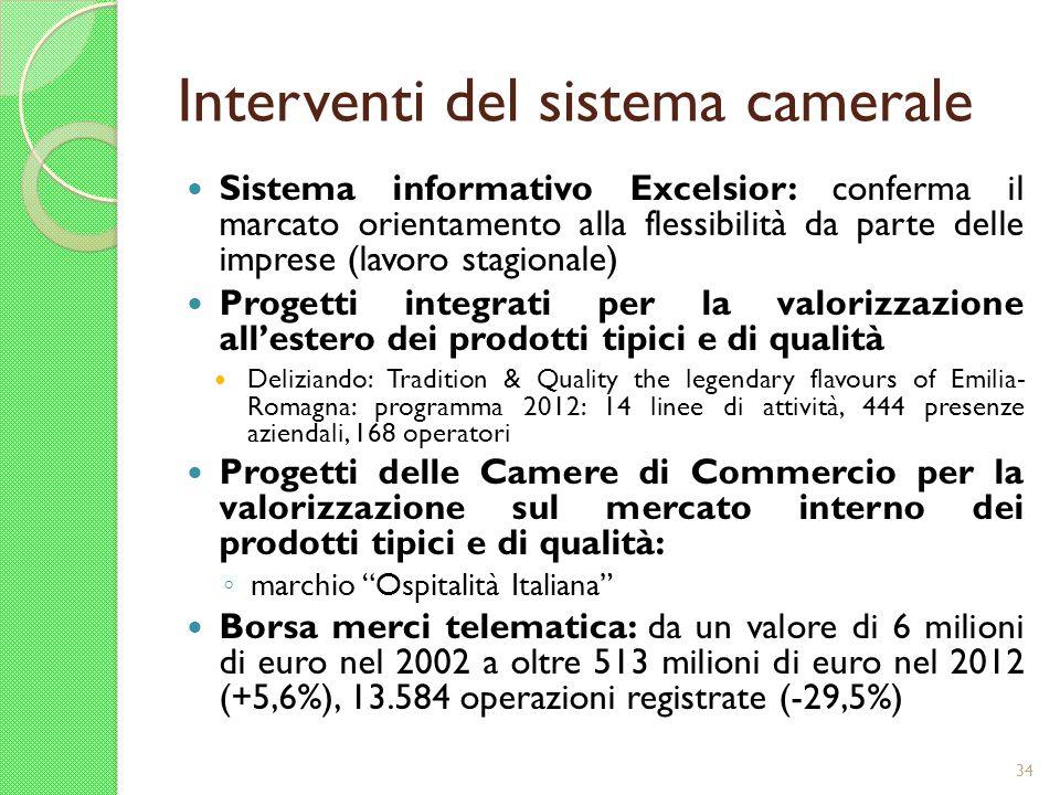 Interventi del sistema camerale Sistema informativo Excelsior: conferma il marcato orientamento alla flessibilità da parte delle imprese (lavoro stagi